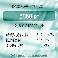 【スクリーンショット】あなたのキーボー度:6050pt