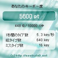 【スクリーンショット】あなたのキーボー度:5600pt