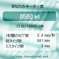 【スクリーンショット】あなたのキーボー度:6560pt