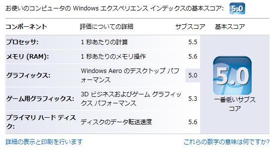 【スクリーンショット】Windows エクスペリエンス インデックス 5.0