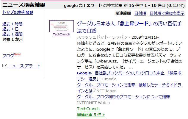 """【スクリーンショット】Googleニュース「google 急上昇ワード」の検索結果:""""グーグル日本法人「急上昇ワード」の汚い宣伝手法で自滅""""などがの記事がヒット。"""