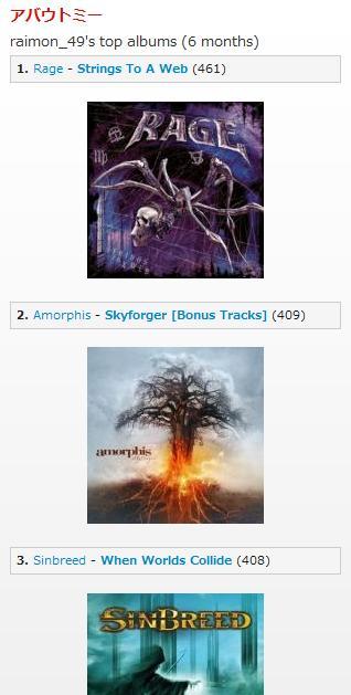 【スクリーンショット】アバウトミーの項目にアルバムのカバー画像がリスト表示されている