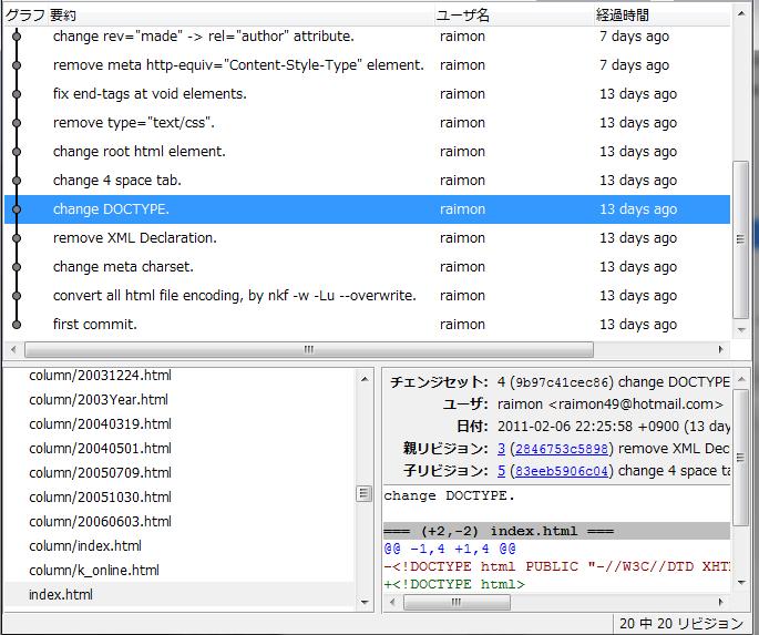 【スクリーンショット】MercurialのコミットログをGUIで確認。