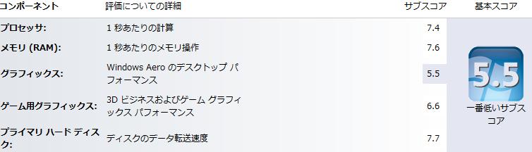 【スクリーンショット】エクスペリエンスインデックス トータル5.5