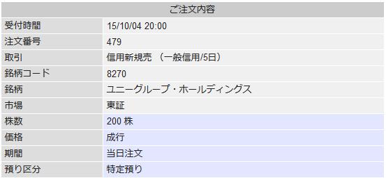 【スクリーンショット】ユニーGHDの売り建て注文