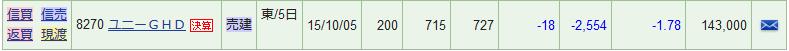 【スクリーンショット】売りポジション-2,554円の含み損
