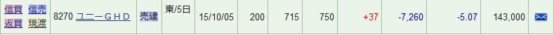 【スクリーンショット】ユニーGHD -5%