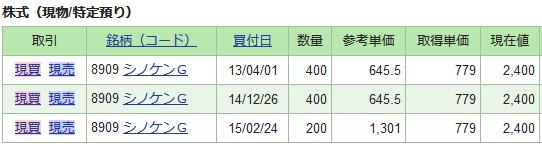 【スクリーンショット】シノケンの購入時期