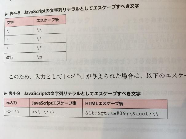 【画像引用】JavaScriptの文字列リテラルとしてエスケープすべき文字(110ページより)